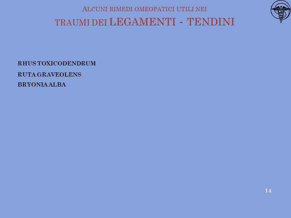 Alcuni rimedi omeopatici utili nei TRAUMI DEI legamenti - tendini