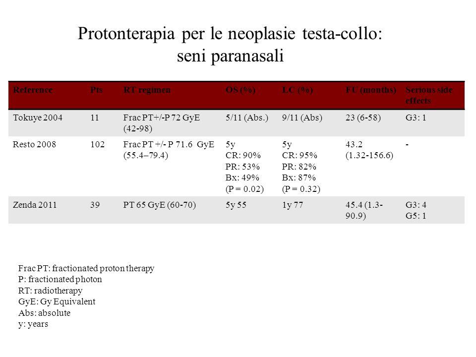 Protonterapia per le neoplasie testa-collo: seni paranasali