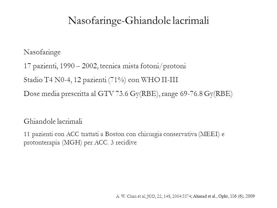 Nasofaringe-Ghiandole lacrimali