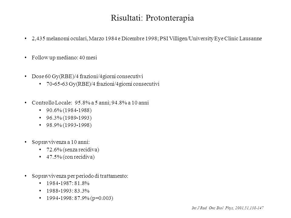 Risultati: Protonterapia