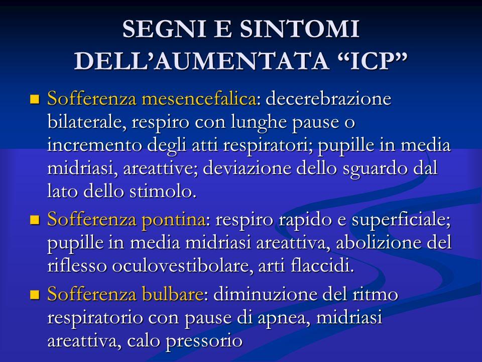 SEGNI E SINTOMI DELL'AUMENTATA ICP