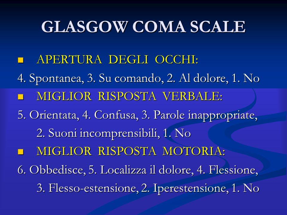 GLASGOW COMA SCALE APERTURA DEGLI OCCHI: