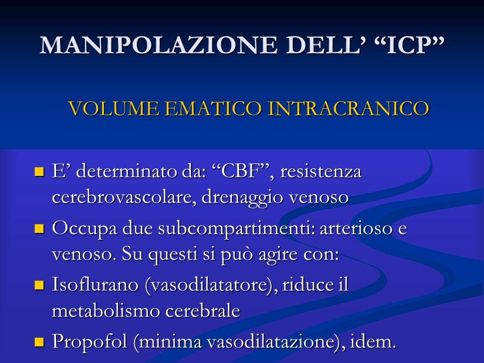 MANIPOLAZIONE DELL' ICP