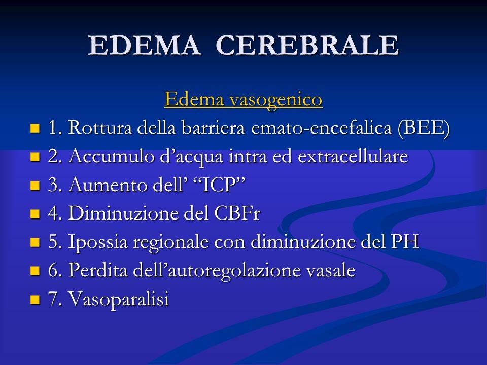 EDEMA CEREBRALE Edema vasogenico