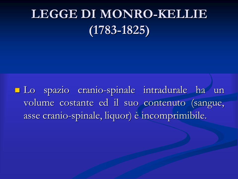 LEGGE DI MONRO-KELLIE (1783-1825)