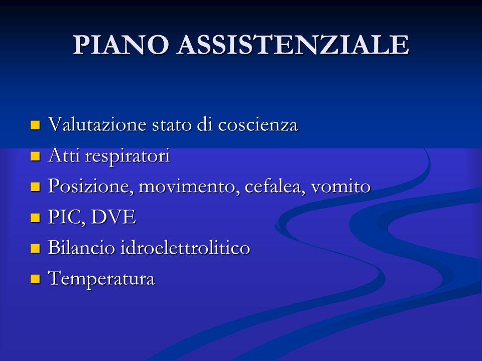 PIANO ASSISTENZIALE Valutazione stato di coscienza Atti respiratori