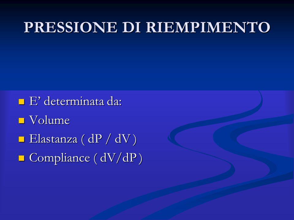 PRESSIONE DI RIEMPIMENTO
