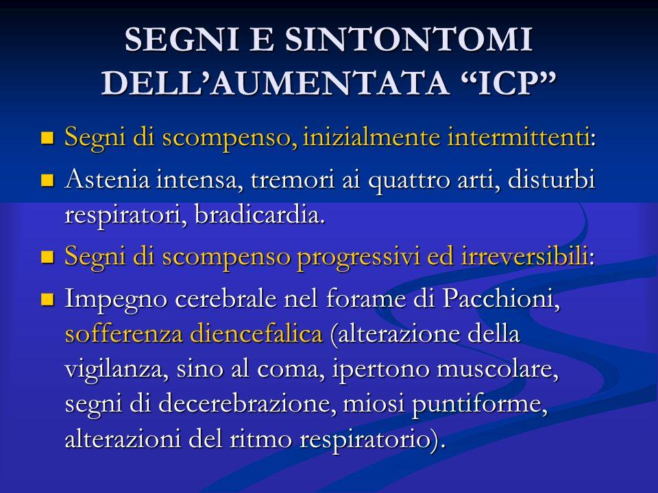 SEGNI E SINTONTOMI DELL'AUMENTATA ICP