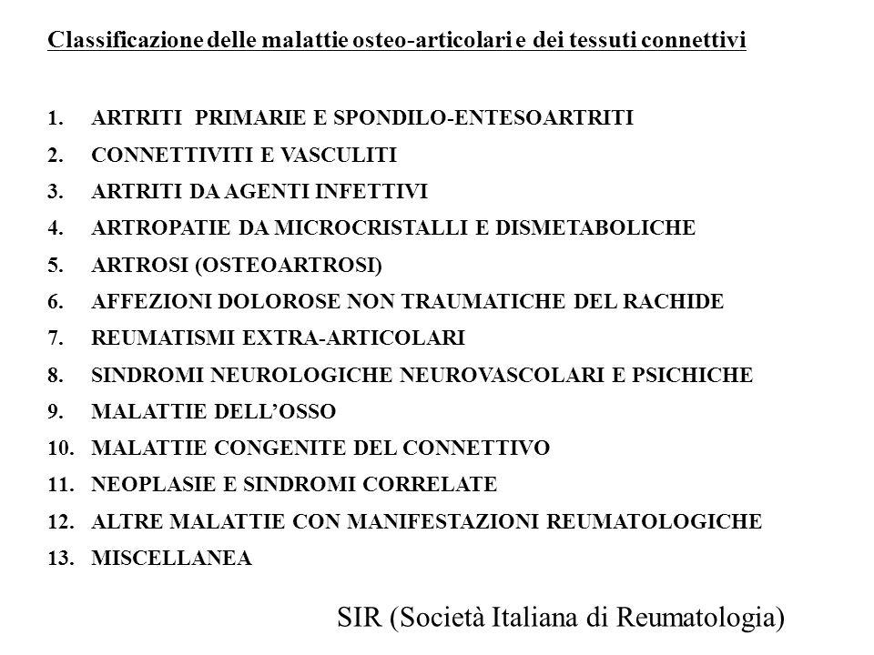 SIR (Società Italiana di Reumatologia)