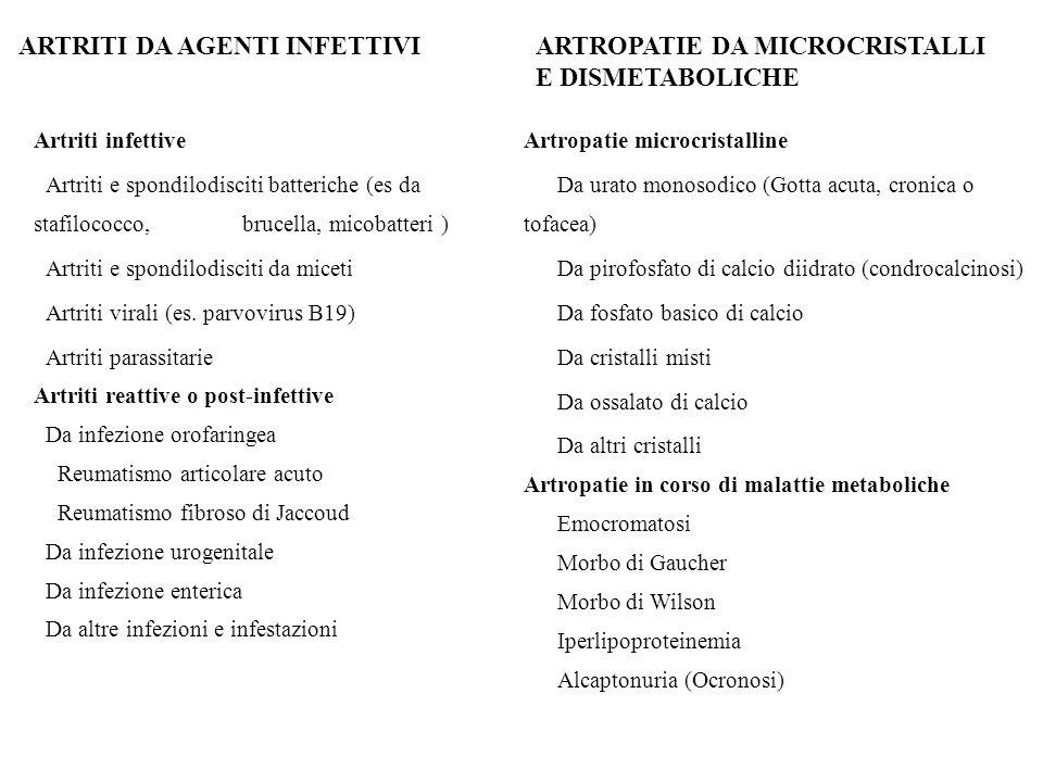ARTROPATIE DA MICROCRISTALLI E DISMETABOLICHE