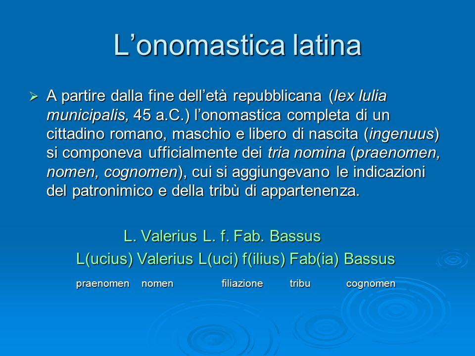 L'onomastica latina