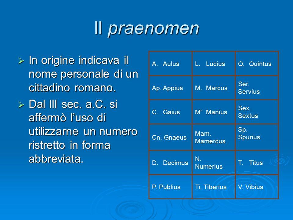 Il praenomen In origine indicava il nome personale di un cittadino romano.