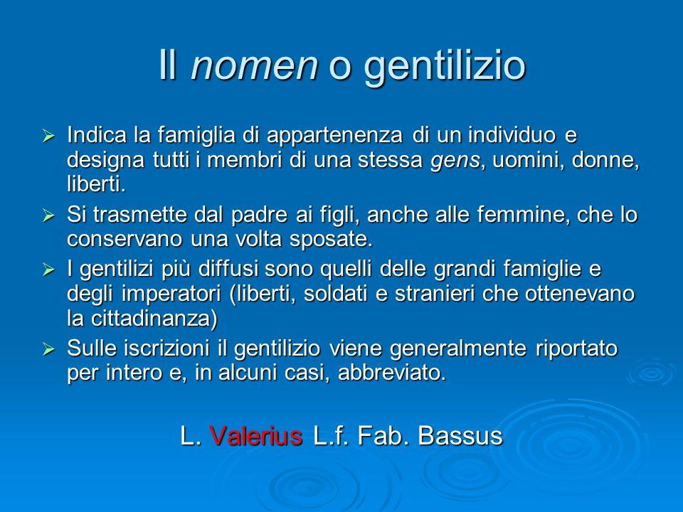 L. Valerius L.f. Fab. Bassus