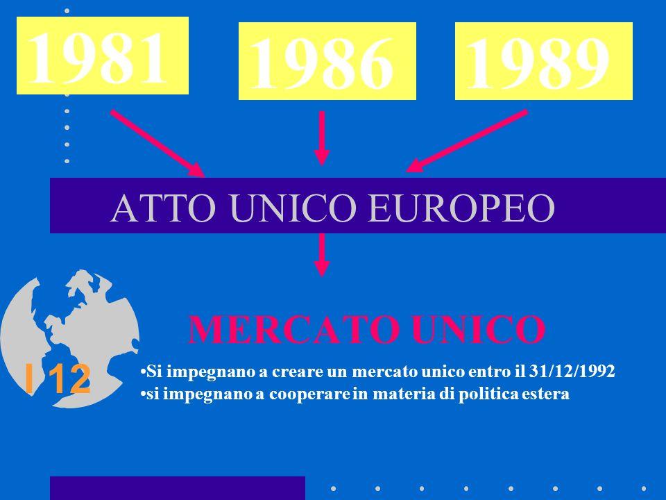 1981 1986 1989 ATTO UNICO EUROPEO MERCATO UNICO I 12