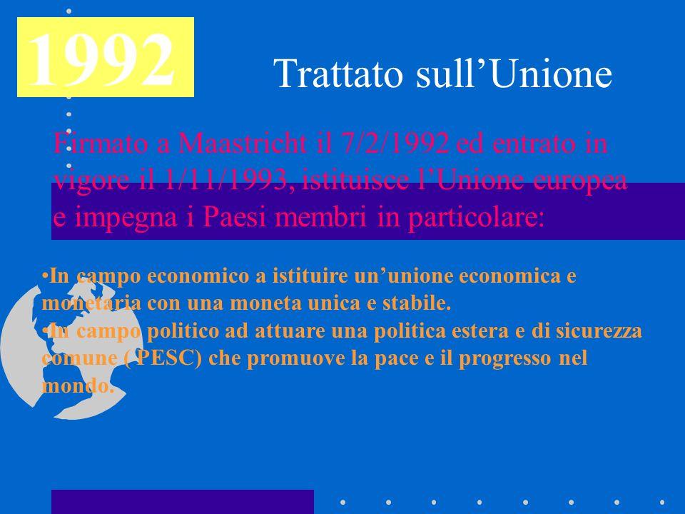 1992 Trattato sull'Unione.