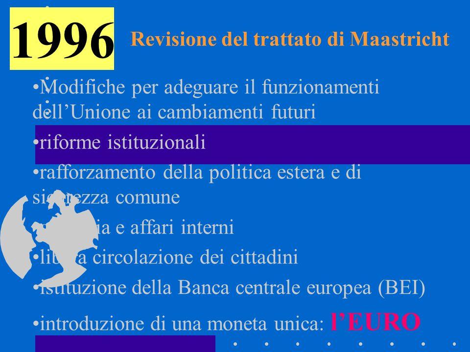 Revisione del trattato di Maastricht