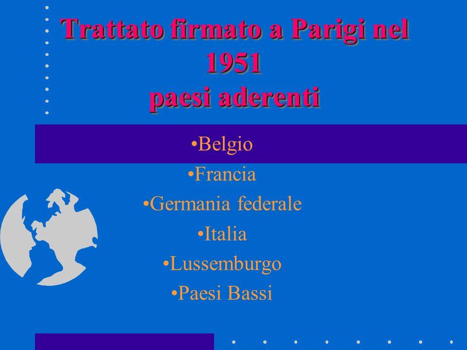 Trattato firmato a Parigi nel 1951 paesi aderenti