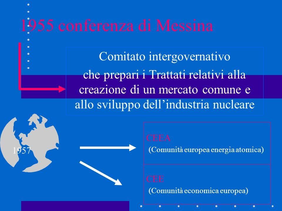 Comitato intergovernativo