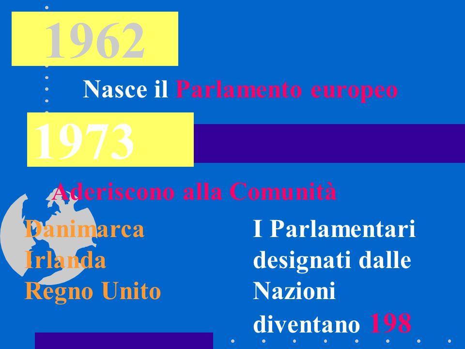 Nasce il Parlamento europeo