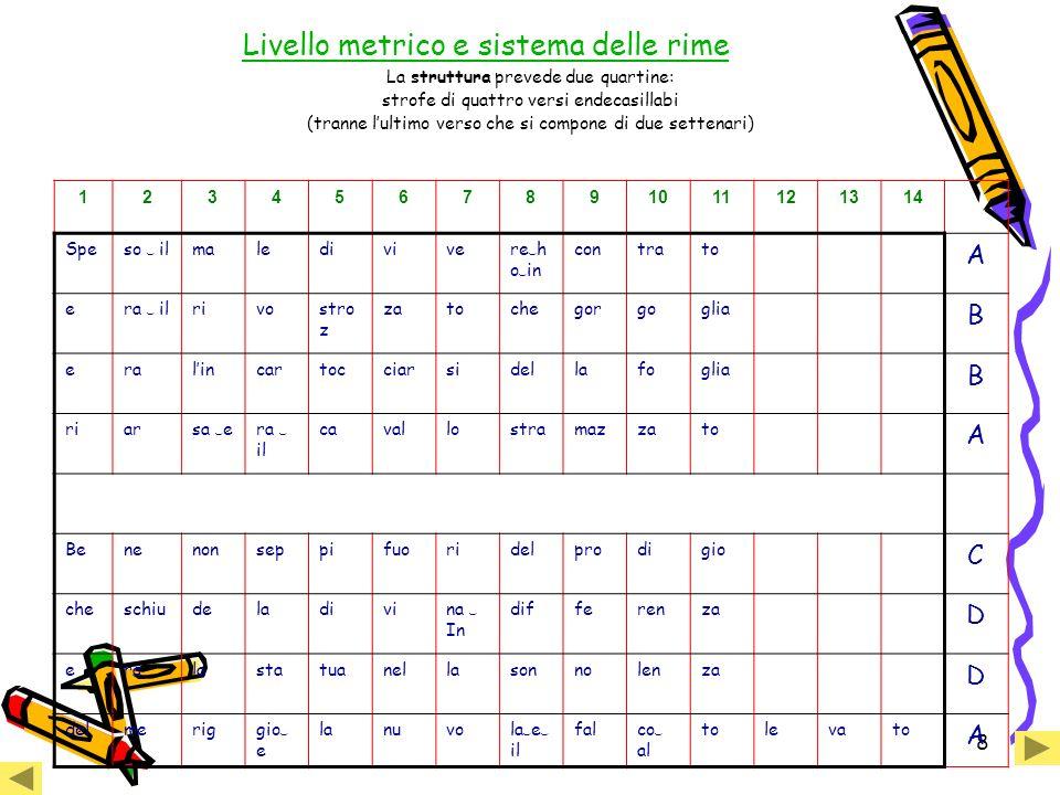 Livello metrico e sistema delle rime La struttura prevede due quartine: strofe di quattro versi endecasillabi (tranne l'ultimo verso che si compone di due settenari)