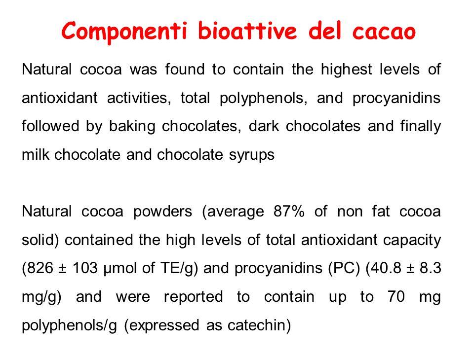 Componenti bioattive del cacao
