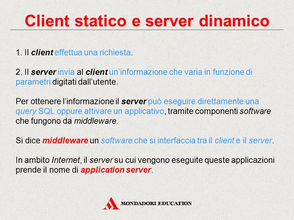 Client statico e server dinamico