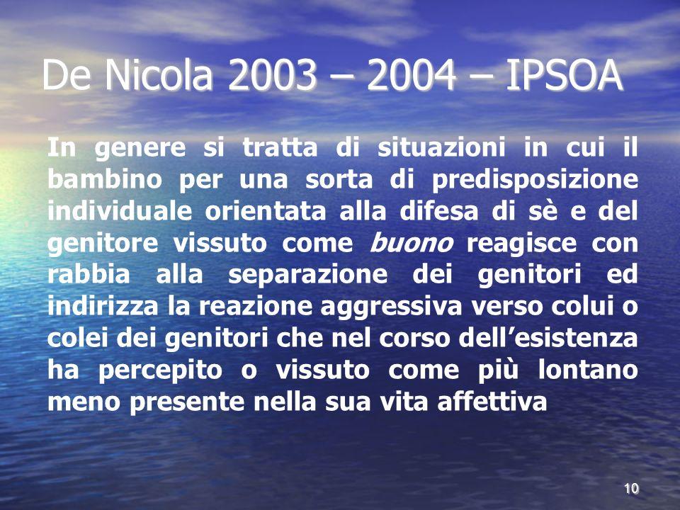 De Nicola 2003 – 2004 – IPSOA