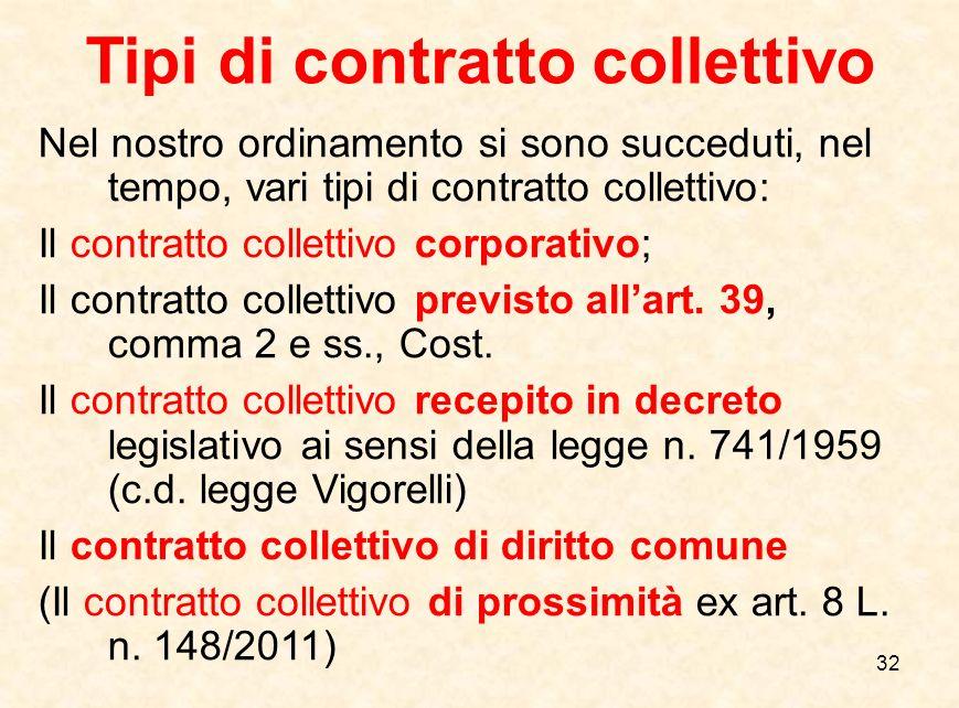 Tipi di contratto collettivo