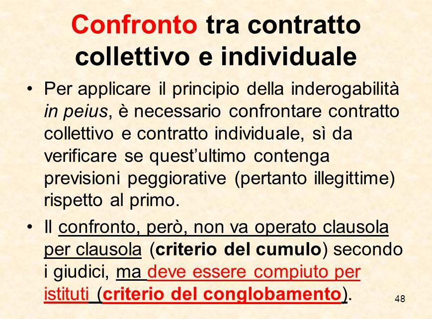 Confronto tra contratto collettivo e individuale