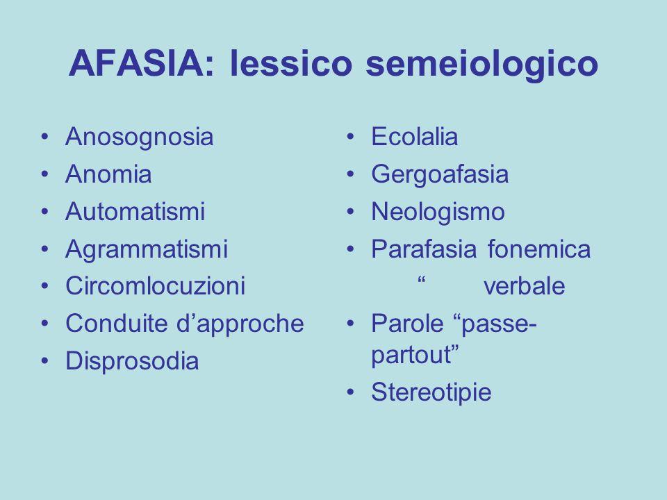 AFASIA: lessico semeiologico