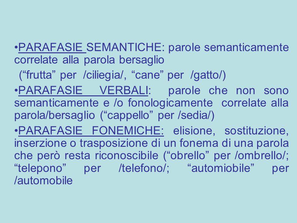 PARAFASIE SEMANTICHE: parole semanticamente correlate alla parola bersaglio