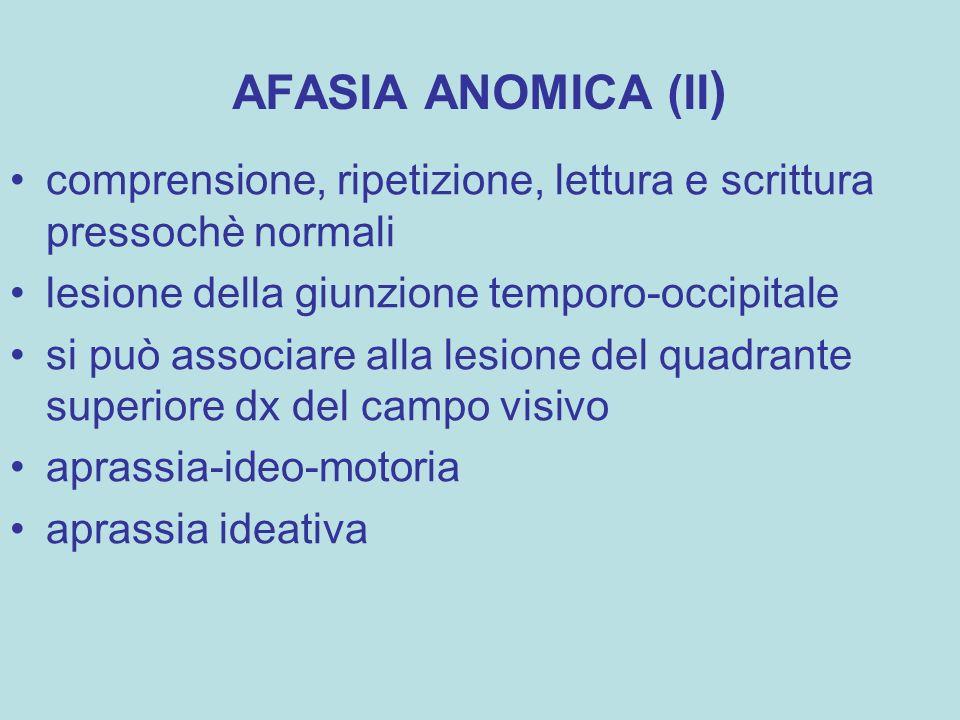 AFASIA ANOMICA (II) comprensione, ripetizione, lettura e scrittura pressochè normali. lesione della giunzione temporo-occipitale.