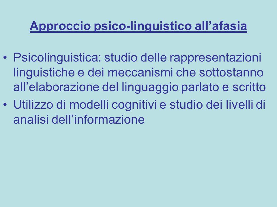 Approccio psico-linguistico all'afasia