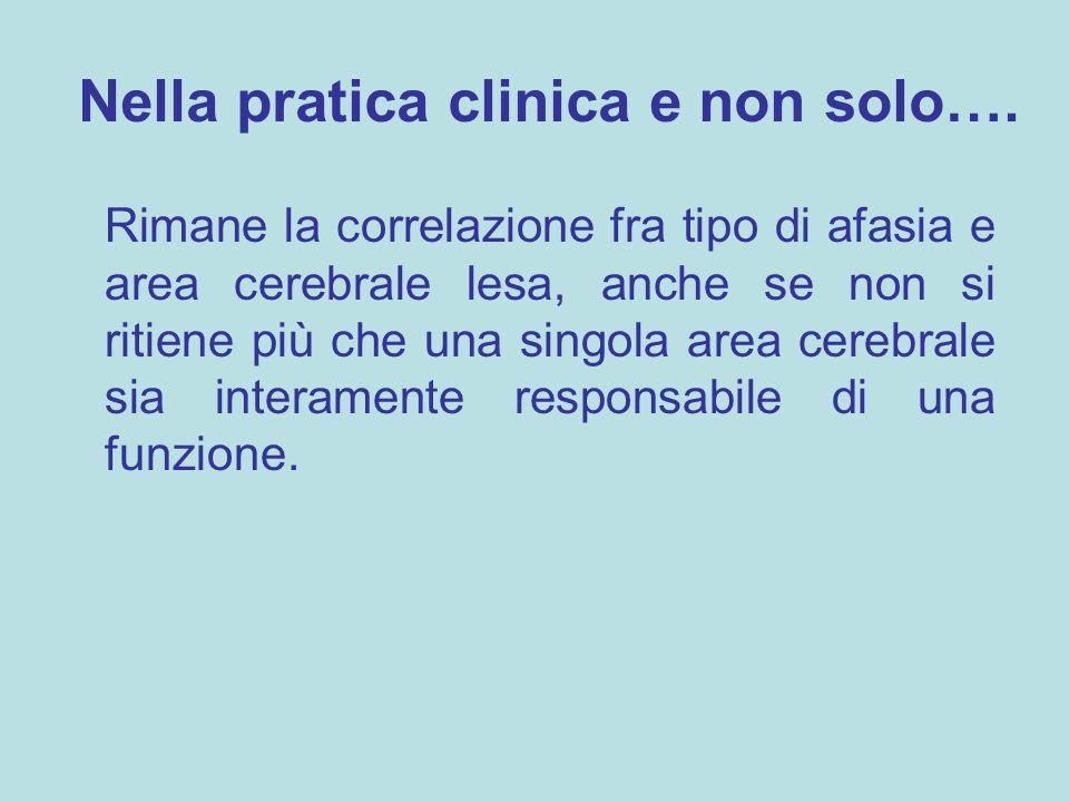 Nella pratica clinica e non solo….