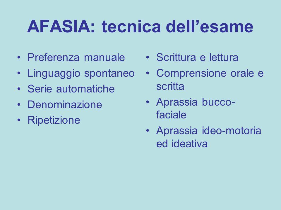 AFASIA: tecnica dell'esame