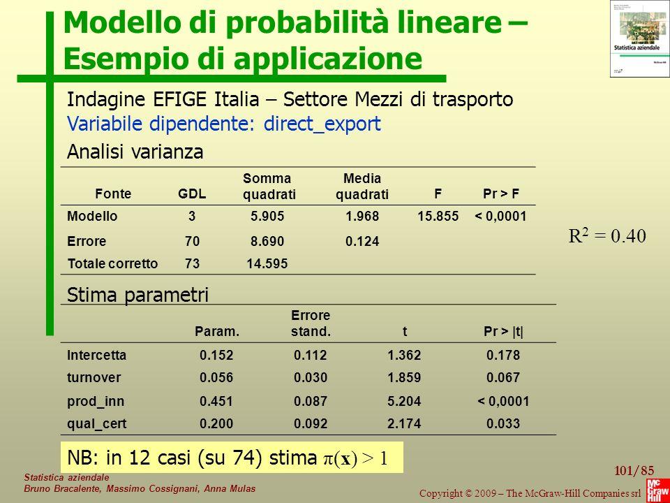 Modello di probabilità lineare – Esempio di applicazione