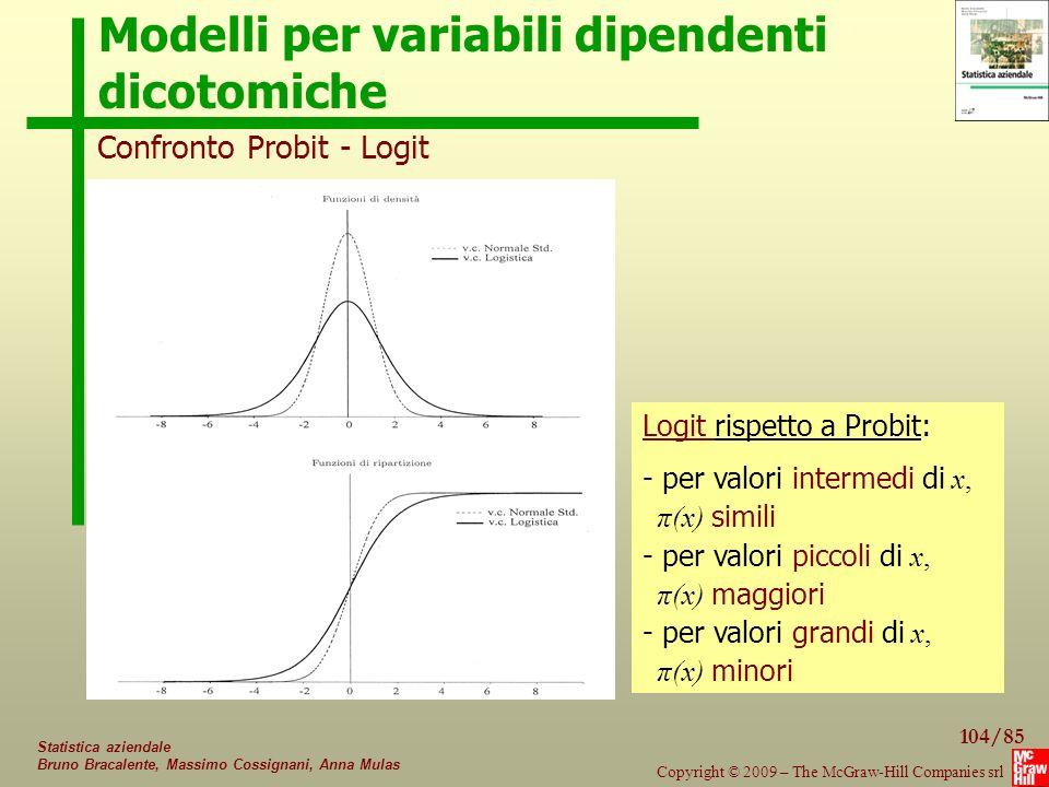 Modelli per variabili dipendenti dicotomiche