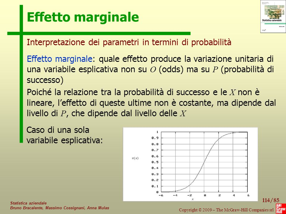 Effetto marginale Interpretazione dei parametri in termini di probabilità.