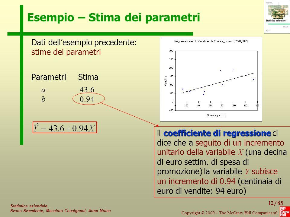 Esempio – Stima dei parametri