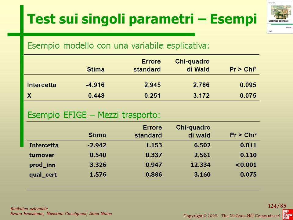 Test sui singoli parametri – Esempi
