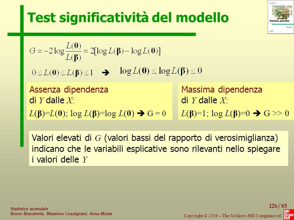 Test significatività del modello
