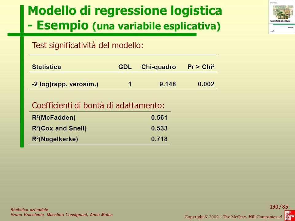 Modello di regressione logistica - Esempio (una variabile esplicativa)
