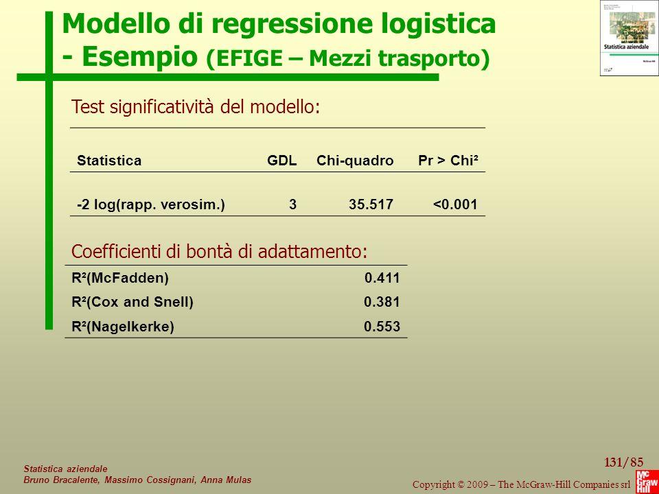 Modello di regressione logistica - Esempio (EFIGE – Mezzi trasporto)