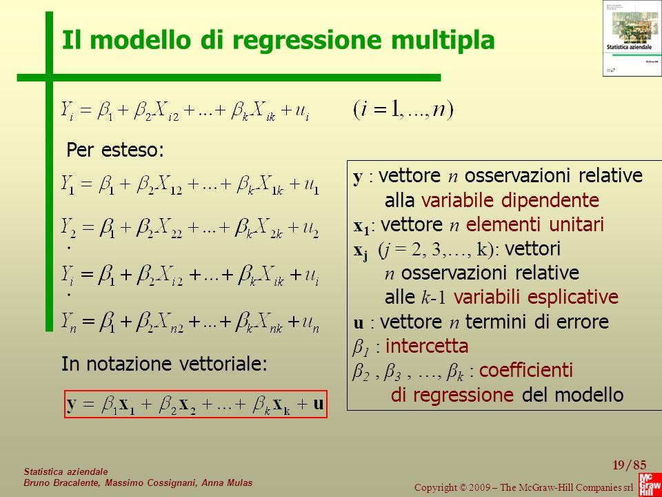 Il modello di regressione multipla