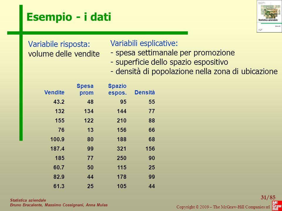 Esempio - i dati Variabili esplicative: Variabile risposta: