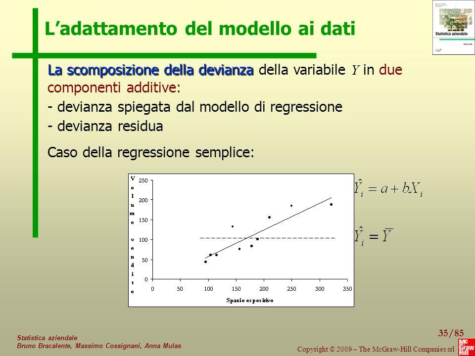 L'adattamento del modello ai dati