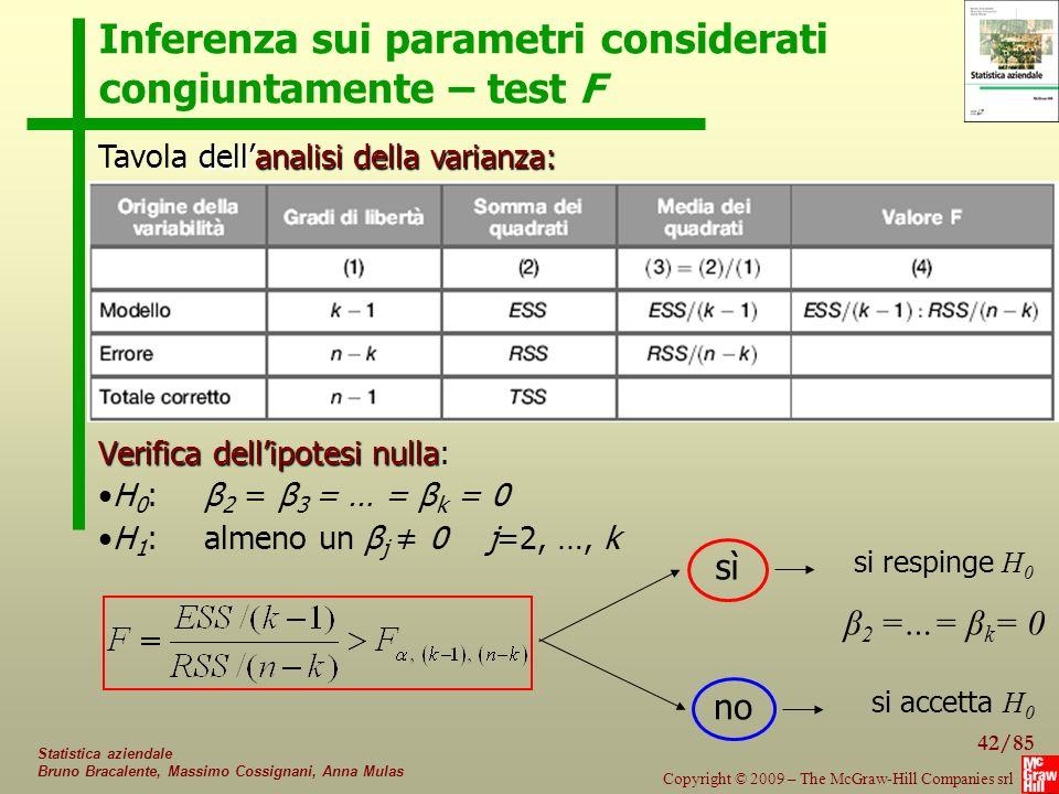 Inferenza sui parametri considerati congiuntamente – test F