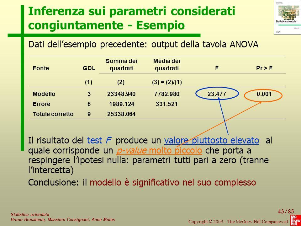 Inferenza sui parametri considerati congiuntamente - Esempio