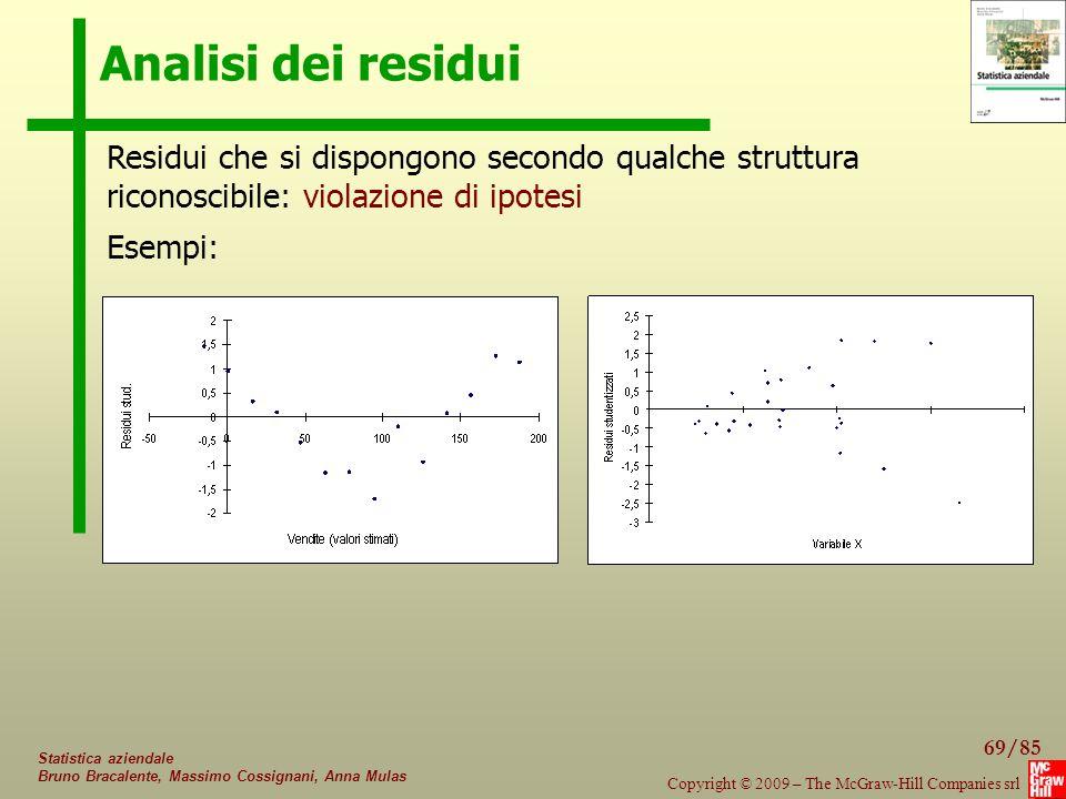 Analisi dei residui Residui che si dispongono secondo qualche struttura riconoscibile: violazione di ipotesi.