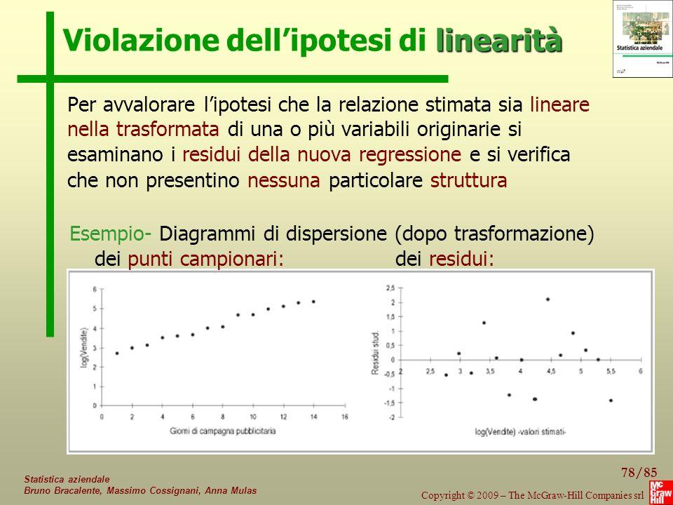 Violazione dell'ipotesi di linearità